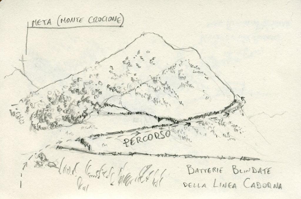 disegno a matita della Linea Cadorna sul monte crocione